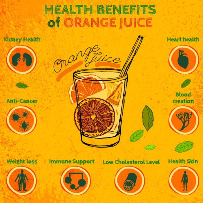 Juicing Pros And Cons. Juice can be considered an entire meal. A single glass of juice can really contain quite a bit of food.