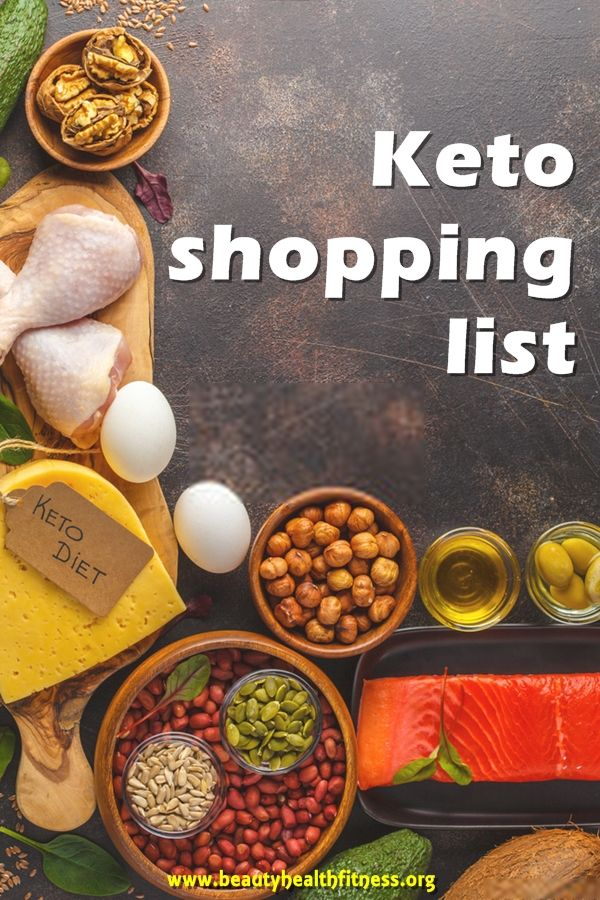Keto Diet Plan, A Shopping List For Low Carb Diet About Consuming A Lot Of Protein And Fats But Fewer Carbs