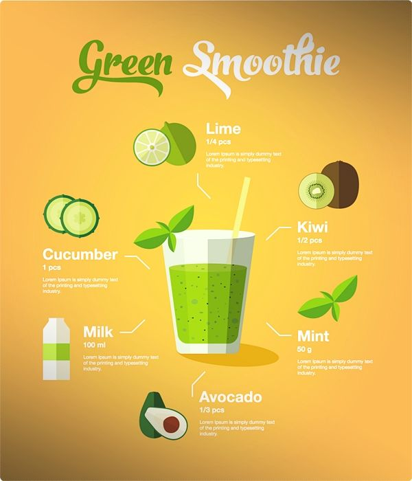 Fast fat burning green smoothie recipes turn the greens into tasty sips. By drinking green smoothies in the morning or between meals, you'll feel less hungry and have greater energy. #greensmoothie