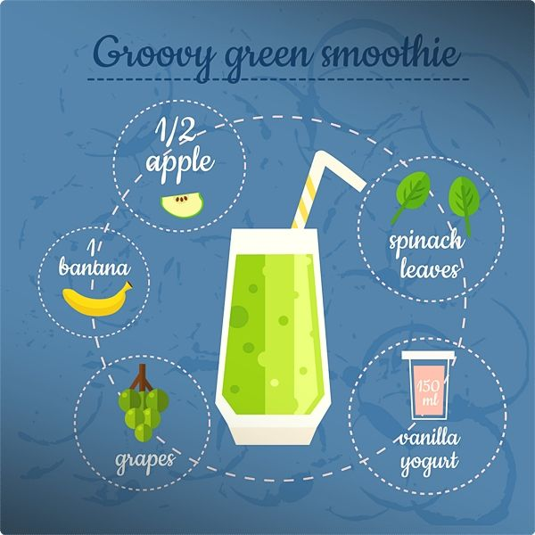 Green smoothies: easy and delicious green smoothie recipes to boost your energy, lose weight and revitalize your life. Filled with antioxidants, vitamins, and phytonutrients, green smoothies are a healthy way to get more nutrients in your diet. #greensmoothie