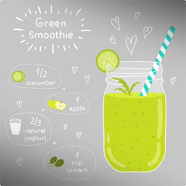 Top green smoothie recipes for weight loss and detox. Junk food is anything but healthy. #greensmoothie