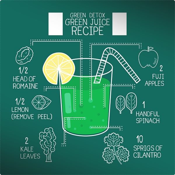 Green smoothie recipes: recipes for detox, weight loss. Drinking smoothies is a simple, effective way to cleanse and alkalize your body. #greensmoothie