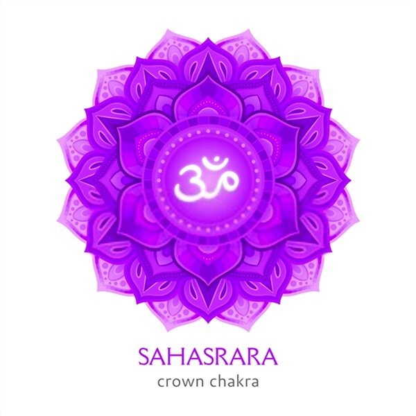 Reiki chakras. Sahasrara. This chakra is concerned with feelings of 'oneness' of seeing beyond the material world, and finding conscious energy everywhere and in everything.